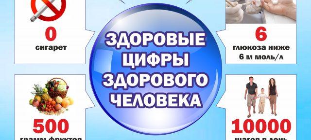Материалы информационной кампании по пропаганде ЗОЖ,профилактике болезней системы кровообращения, онкологических заболеваний.