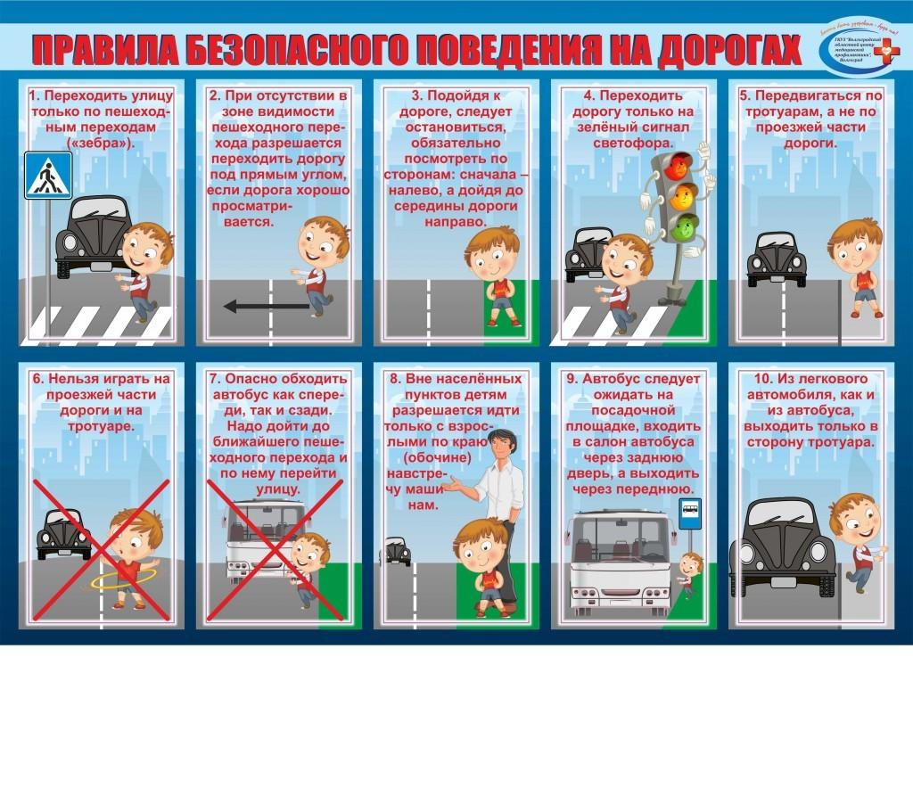 Плакат Правила безопасного поведения на дорогах